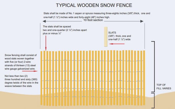 Wooden Snow Fence Installation Instructions - Snow Fence Store