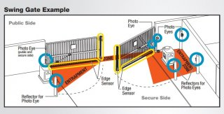 Swing Gate Diagram - Liftmaster